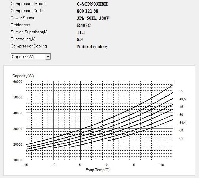 Диаграмма холодопроизводительности компрессора Panasonic C-SCN903H8H