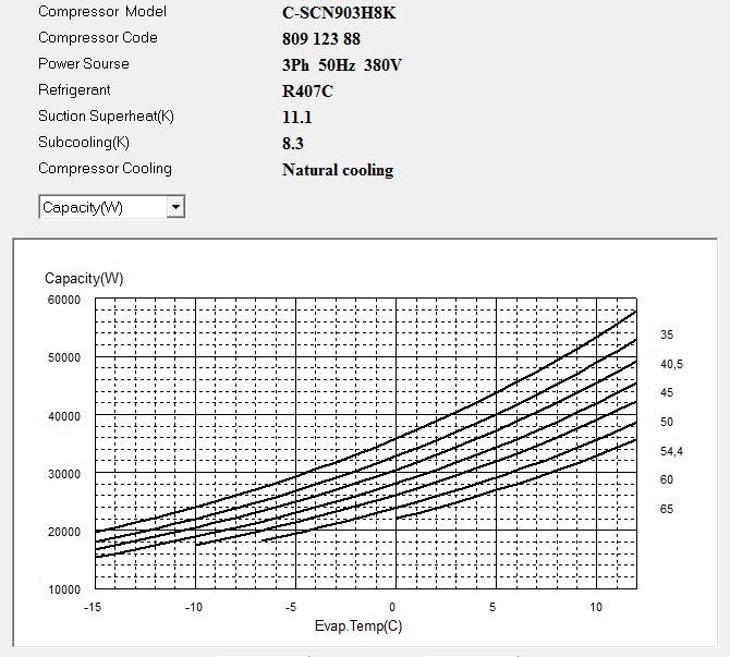 Диаграмма холодопроизводительности компрессора Panasonic C-SCN903H8K