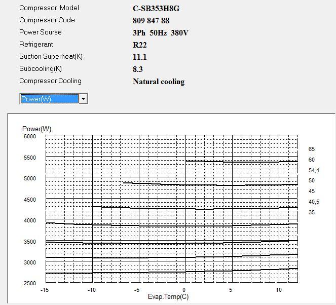 Диаграмма потребляемой мощности компрессора Panasonic C-SB353H8G