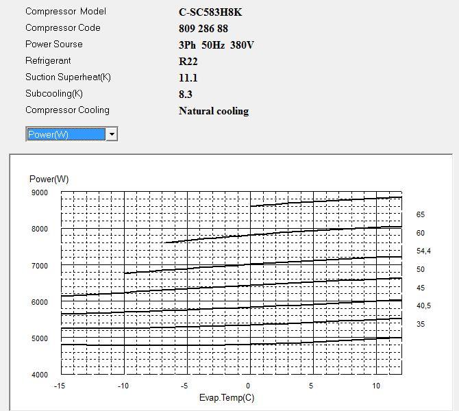 Диаграмма потребляемой мощности компрессора Panasonic C-SC583H8K