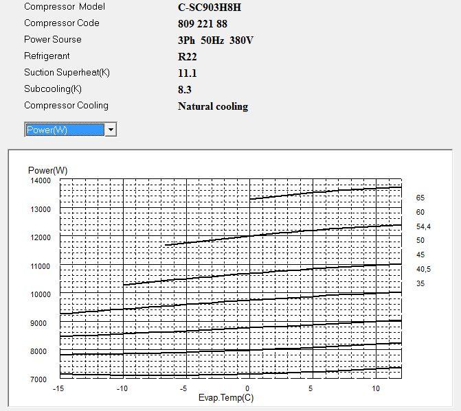 Диаграмма потребляемой мощности компрессора Panasonic C-SC903H8H