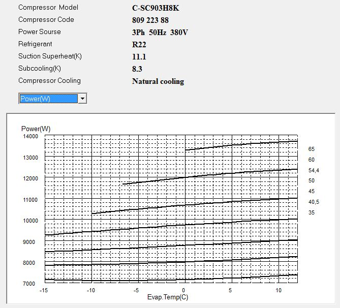 Диаграмма потребляемой мощности компрессора Panasonic C-SC903H8K