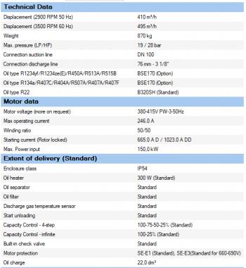 Полугерметичный компрессор Bitzer CSH8573-140Y