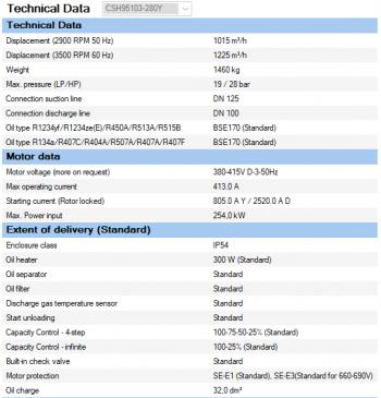 Полугерметичный компрессор Bitzer CSH95103-280Y
