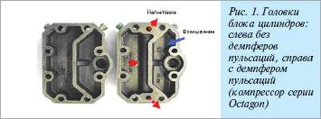 Головки циллиндров  поршневого компрессора OCTAGON